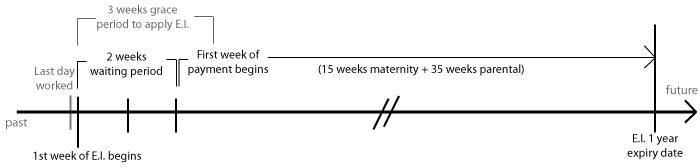 calculation-week-drawing-maternity